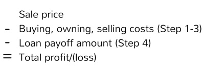 Sale price - Buying, owning, selling costs (Step 1-3) - Loan payoff amount (Step 4) = Total profit-(loss)