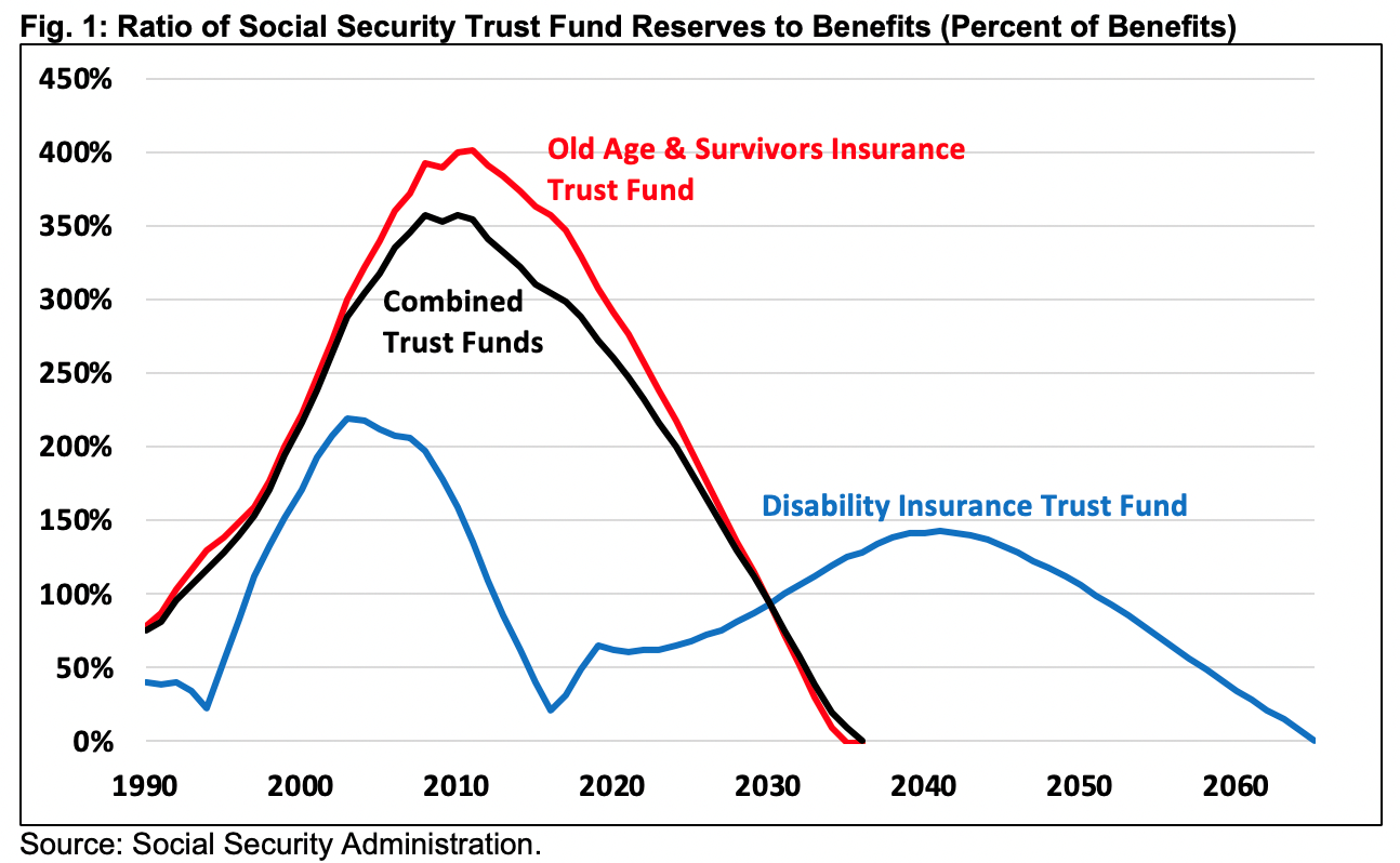 Social Security And Recessions: Study Shows How COVID-19 May Impact Your Benefits