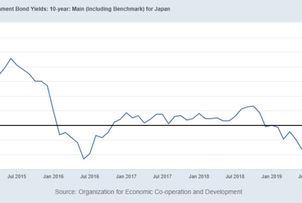 Japan bond yield